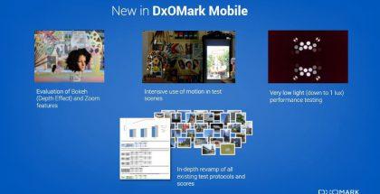 DxOMarkin testit uudistuvat.