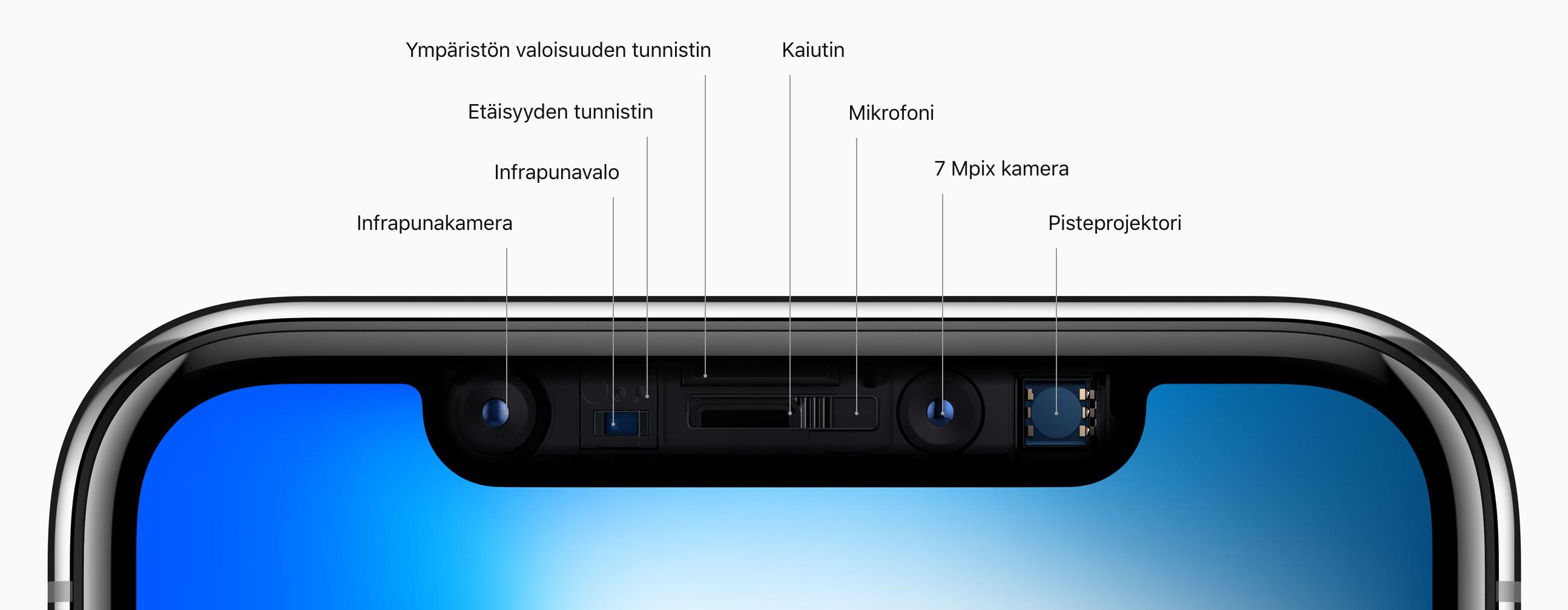 iPhone X:n etukameraa tukevat infrapunasensorit.