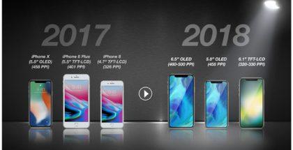 Tällaista uutta iPhone-mallistoa analyytikko Ming-chi Kuo on ennustanut jo viime marraskuusta asti tälle syksylle.