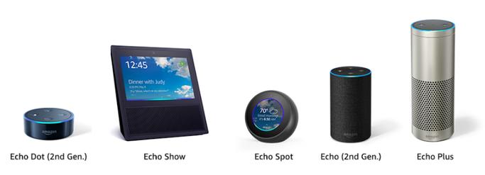 Amazonin Echo-mallisto.