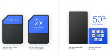 Android Go pyrkii säästämään muun muassa tallennusmuistin käytössä.