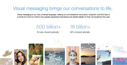 Facebook Messengerissä jaetaan 1,7 miljardia emojia päivässä.