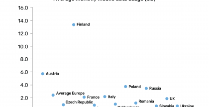 Suomi on aivan eri sarjassa kuin muut maat.