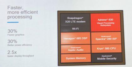 Snapdragon 845 koostuu useista eri osista.