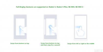 Xiaomin MIUI 9:n testiversiossa esittelemät eletoiminnot.