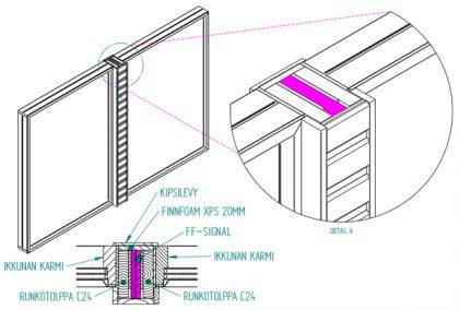 FF-SIGNAL signaalivahvistin asennettuna kahden kiinteän ikkunan väliin. Päällä puuverhoilu