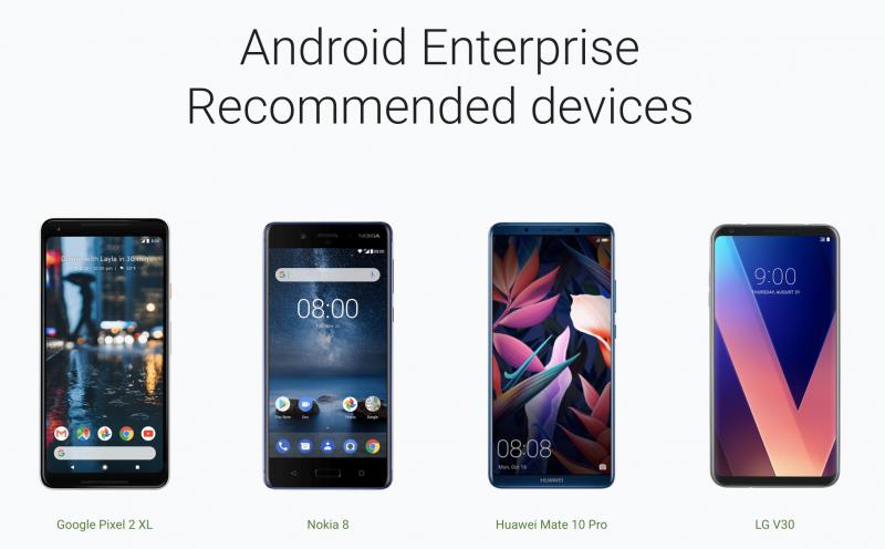 Esimerkkejä suositelluista Android-puhelimista yrityksille.