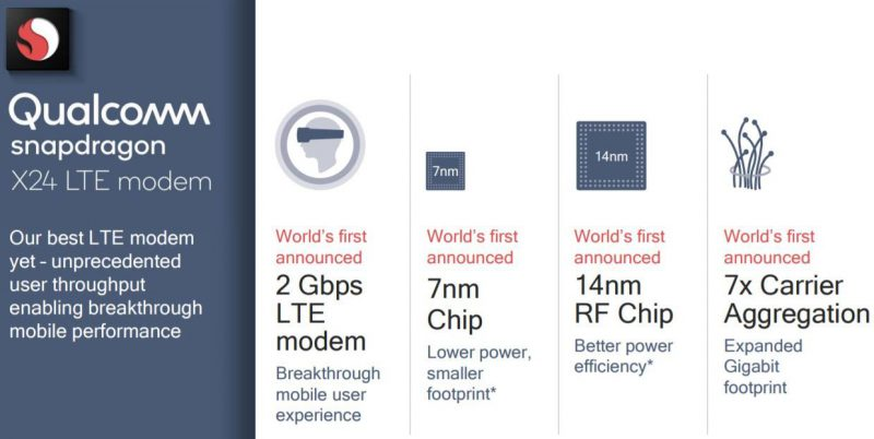 Qualcomm Snapdragon X24.