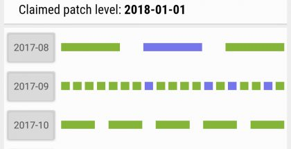 Huawei Mate 10 Pron SnoopSnitch-tulokset.
