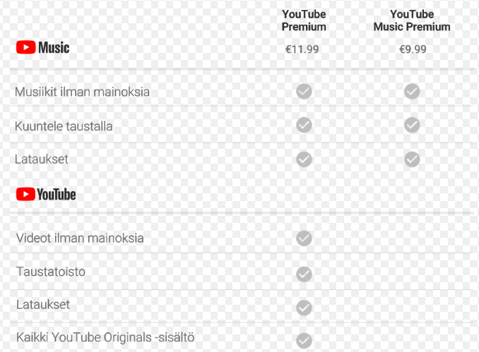 YouTuben tilauspalvelujen hinnoittelu.