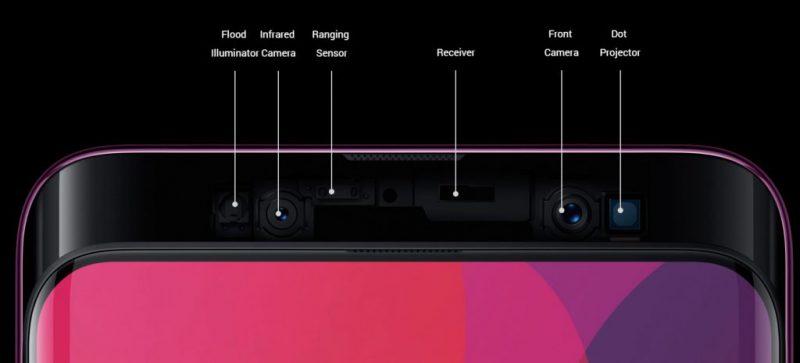 Oppo Find X:n 3D-kasvojentunnistus vastaa Applen iPhone X:ää.
