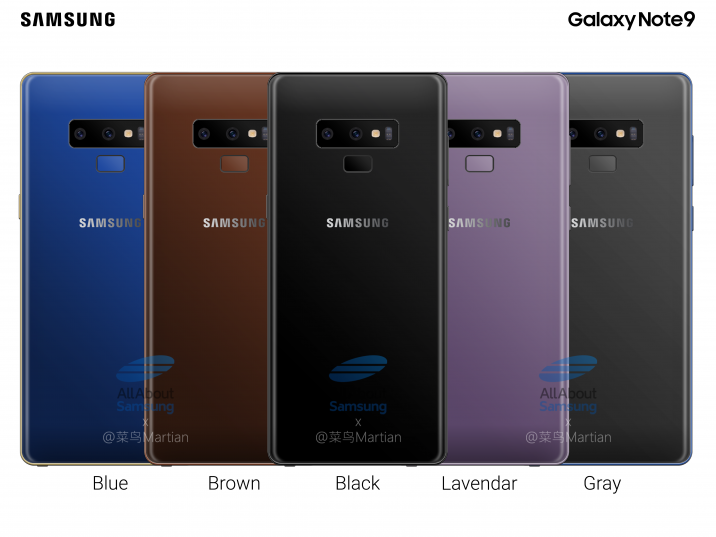 Galaxy Note9:n värivaihtoehdot All About Samsung -sivuston mukaan.