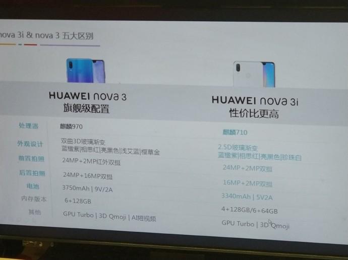 Huawei Nova 3 vs. Nova 3i.