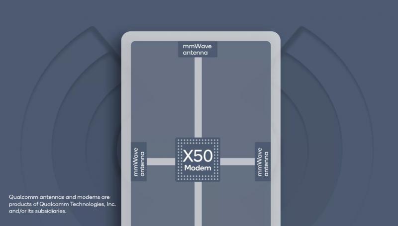 Qualcomm odottaa älypuhelimista löytyvän jopa kolme millimetriaaltojen antennia.