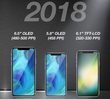 Tällaiset iPhone-mallit Apple tulee esittelemään. Kuva: analyytikko Ming-chi Kuo.