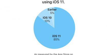 iOS 11 löytyy 85 prosentista iOS-laitteita.