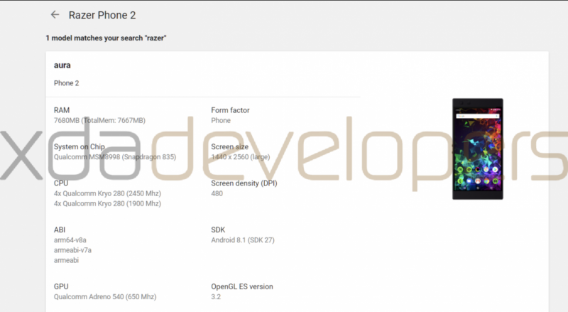 Razer Phone 2 paljastui Google Play Consolesta.