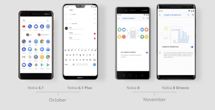 Nokia-puhelinten Android 9 Pie -päivitysten aiemmin ilmoitettu aikataulu.