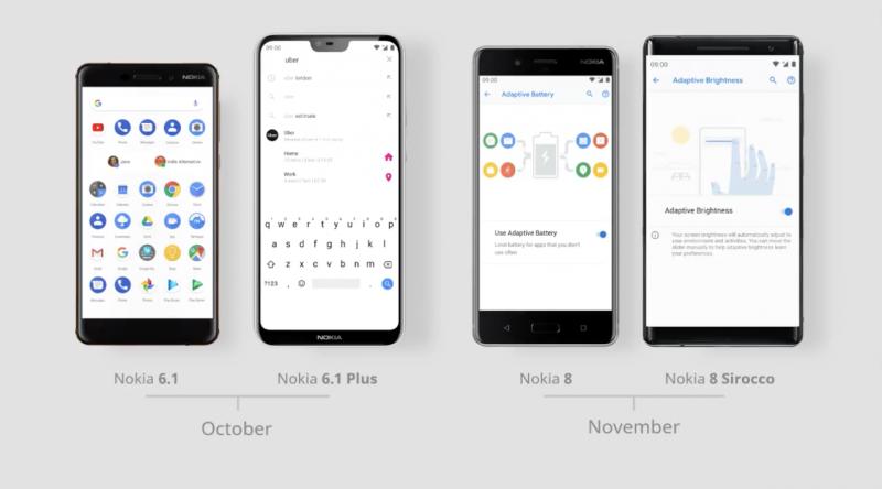 Nokia-puhelinten Android 9 Pie -päivitysten ilmoitettu aikataulu.