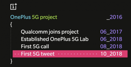 OnePlus 5G.