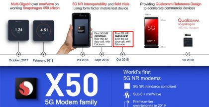 X50 on Qualcommin ensimmäinen 5G-modeemipiiri.