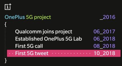 OnePlus julkaisi tiettävästi maailman ensimmäisen twiitin 5G-yhteyden yli aiemmin tänä vuonna.