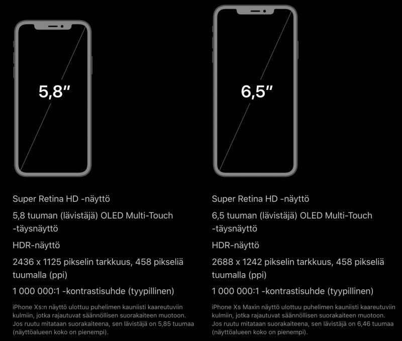 Apple kertoo sivuillaan, että ilmoitetut näytön koot on mitattu kuten näyttö olisi suorakaide.