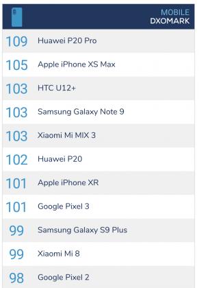 DxoMarkin älypuhelinkameroiden ranking.