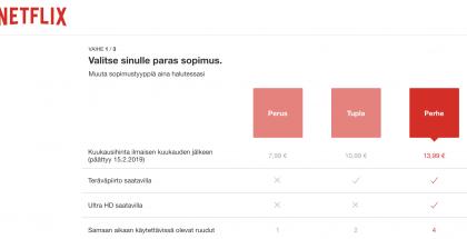 Vielä voimassa olevat Netflix-hinnat Suomessa.