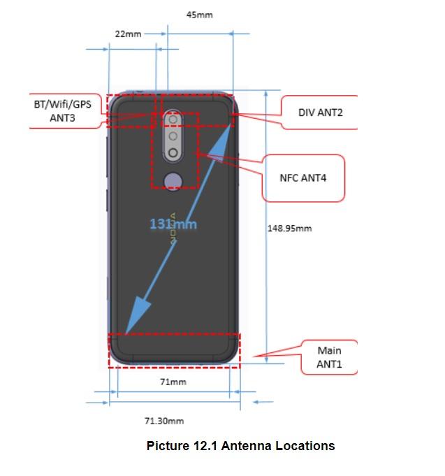 Nokia TA-1157:n antennikuva FCC:n tiedoissa.