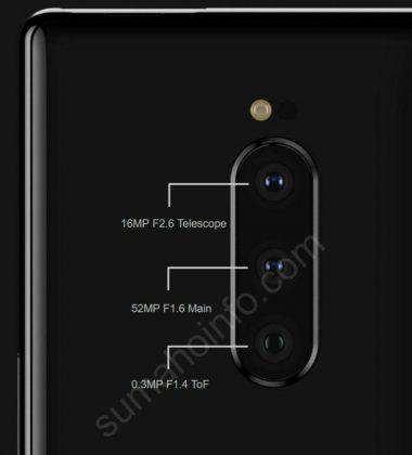 Sumahoinfo-sivusto julkaisi väitetyt tiedot Sonyn uuden huippupuhelimen kameroista.