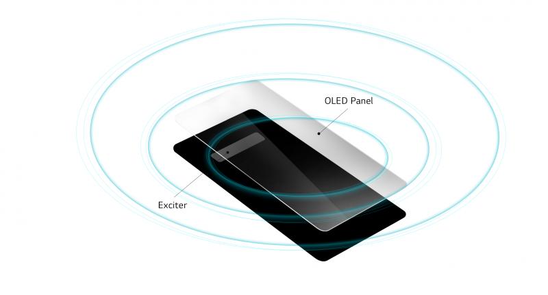 G8 ThinQ:ssa koko näytön pinta värähtelee äänen tuottamiseksi.