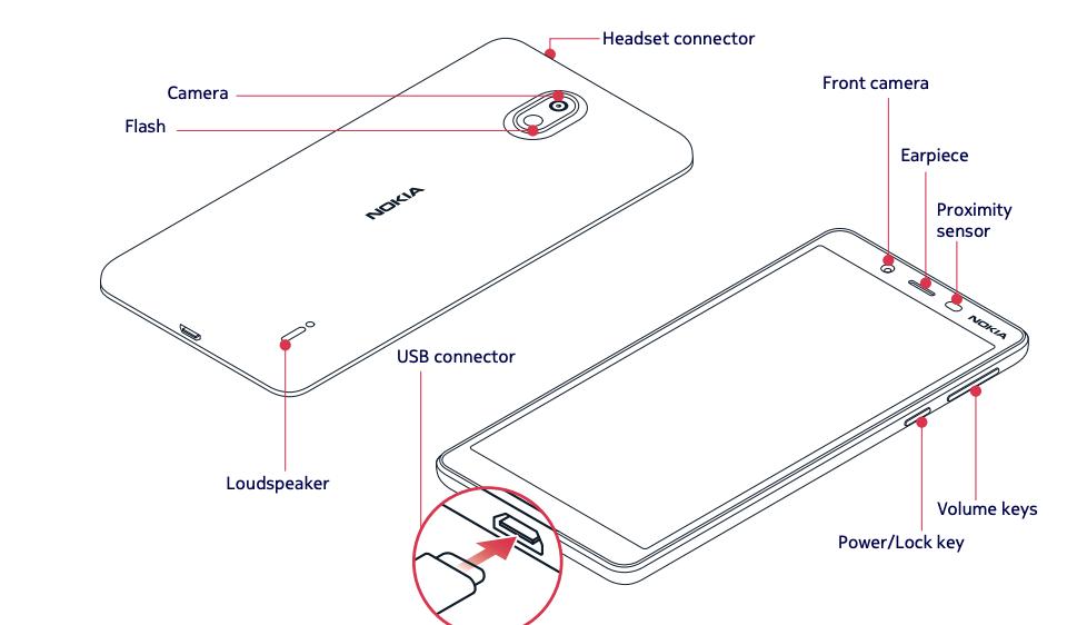 Nokia 1 Plussan piirroskuva ohjekirjasessa.