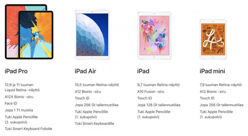 Applen iPad-mallisto jatkossa.