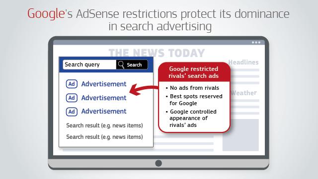 Uusimmat EU-sakot Googlelle liittyvät verkkosivustoille tarjottuihin hakumainospalveluihin.