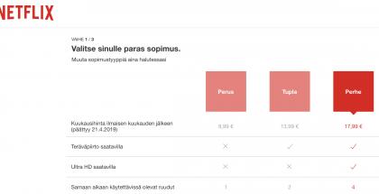 Korotetut Netflix-hinnat Suomessa ovat jo testissä.