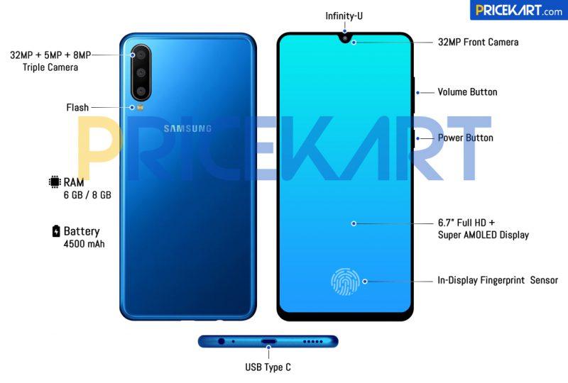 Samsung Galaxy A60:n ominaisuudet PriceKart-sivuston julkaisemassa kuvassa.