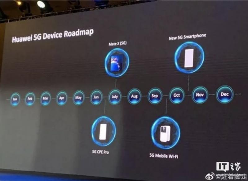 Huawein 5G-aikataulu vuodelle 2019.