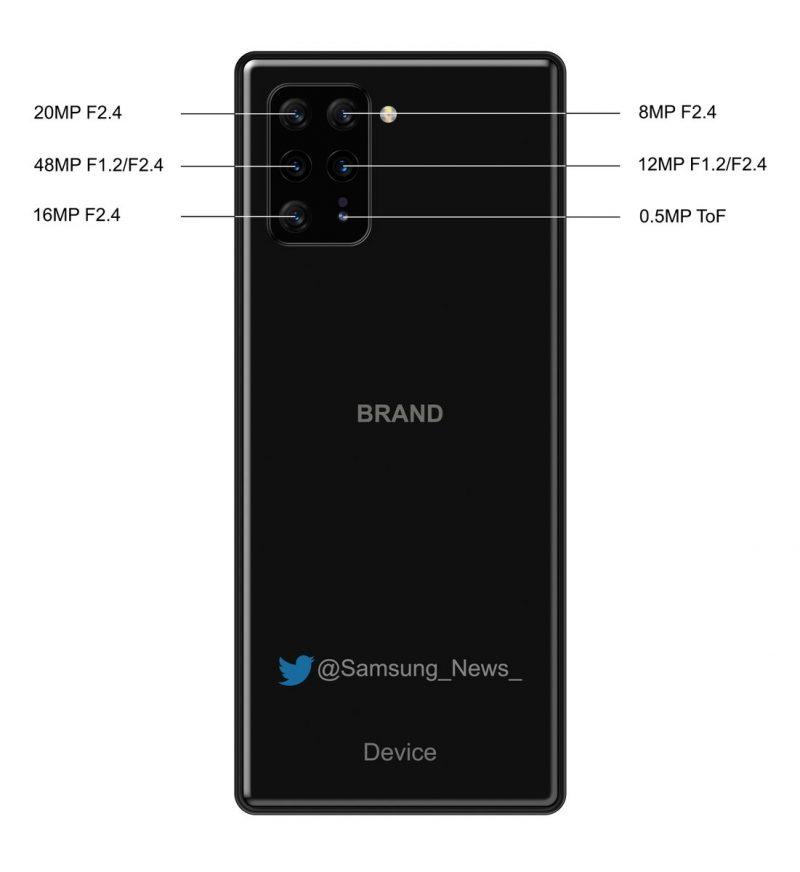 Kuvituskuva. Oikeasti Sonyn huhuttu kuudella takakameralla varustettu puhelin ei välttämättä näytä tältä. Kameroiden tekniset yksityiskohdat pitäisi kuitenkin olla kohdallaan.