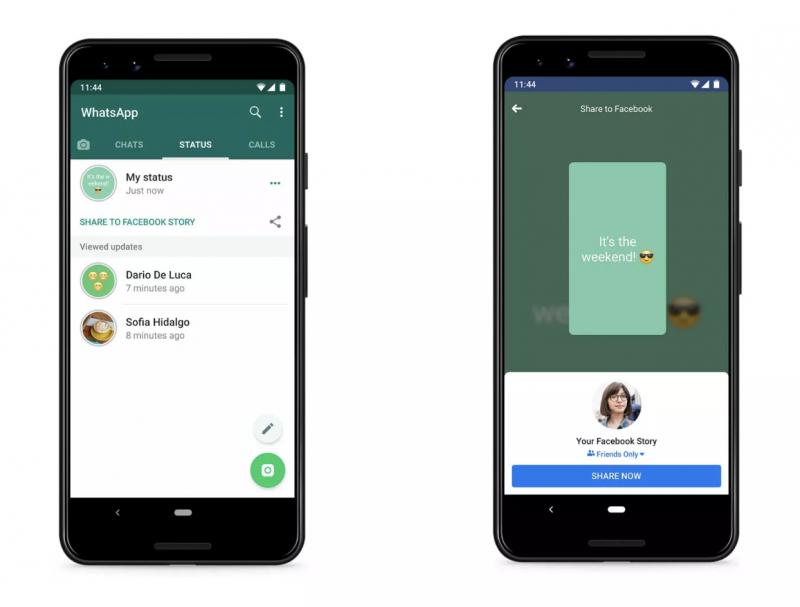 WhatsApp testaa nyt Tila-päivityksen eli tarinan jakamista myös muihin palveluihin, kuten Facebookiin.