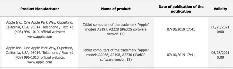 Uudet rekisteröidyt iPad-mallit tietokannassa.