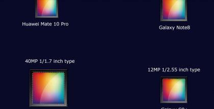 Huawein ja Samsungin kameraratkaisut vertailussa. Kuva: Ice universe.