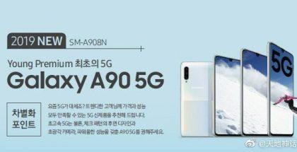 Samsung Galaxy A90 5G paljastui ensi kerran.