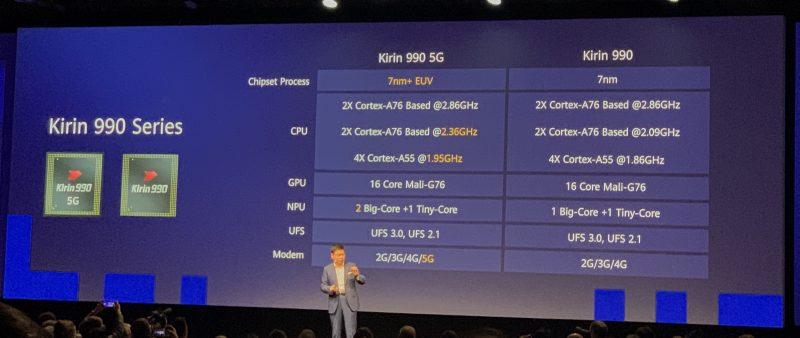 Kirin 990 tulee kahtena versiona, Kirin 990 ja Kirin 990 5G.