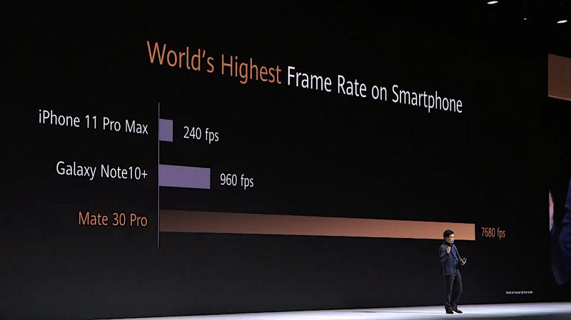 Mate 30 Pro tukee jopa 7 680 ruudun sekuntinopeutta hidastuskuvauksessa.