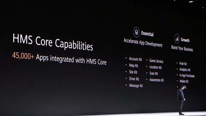 Huawein mukaan yli 45 000 sovellusta on integroinut sen Huawei Mobile Services -palveluja.