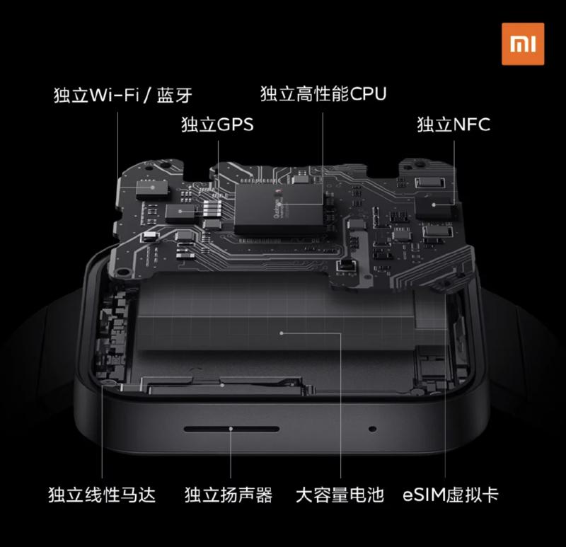 Vilkaisu Xiaomin älykellon sisuksiin.