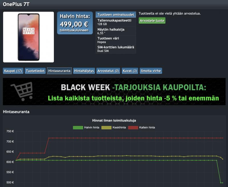 Hintaseuranta on erinomainen toiminto Hinta.fissä tuotteen hintahistorian tarkastamiseen.