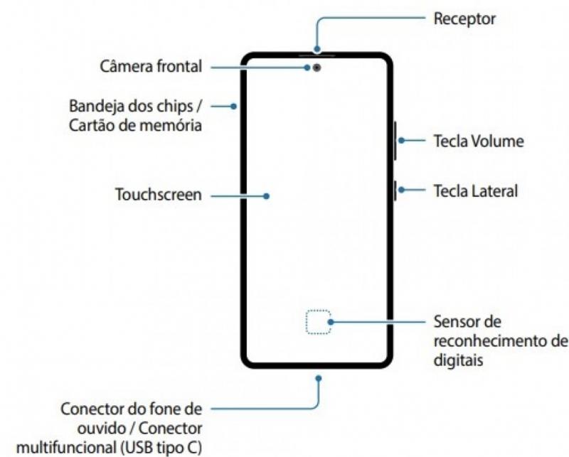 Kuva ohjekirjasta vahvistaa Samsung Galaxy S10 Liten sisältävän etukameran reikänä näytön yläreunassa sekä näytön alle sijoitetun sormenjälkilukijan.