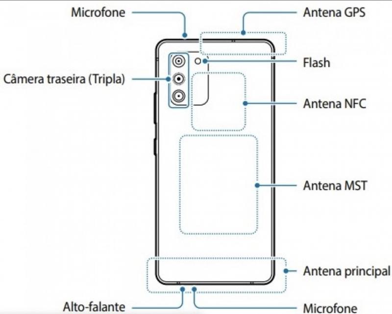 Takaa kuva ohjekirjasta vahvistaa suorakulmion muotoisen kamera-alueen, jolla sijaitsee kolme kameraa ja LED-kuvausvalo.